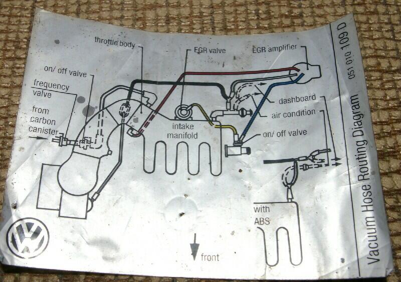 the vacuum diagram  thanks david